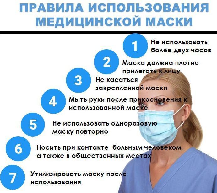 Как правильно использовать медицинскую маску