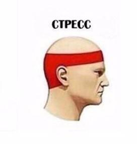 Боль после стресса