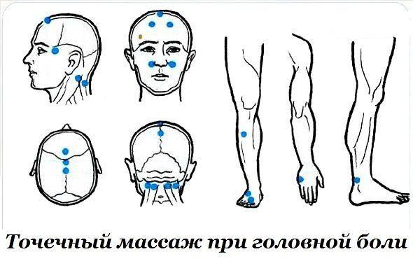Точечный массаж при болях в голове
